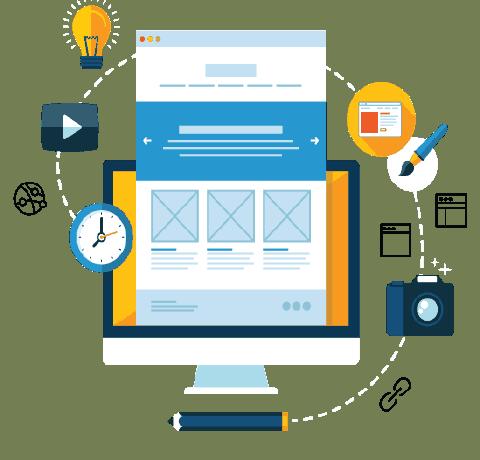 Web Design Kettering