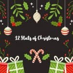 The Twelve Marketing Stats Of Christmas