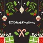 The Twelve Marketing Stats Of Christmas